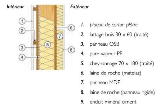 enduit-exterieur-sur-isolant